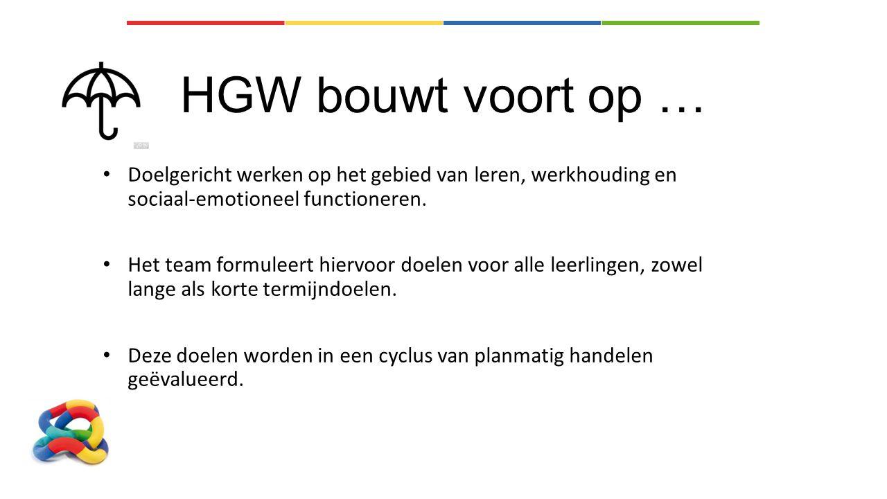 HGW bouwt voort op … Doelgericht werken op het gebied van leren, werkhouding en sociaal-emotioneel functioneren.