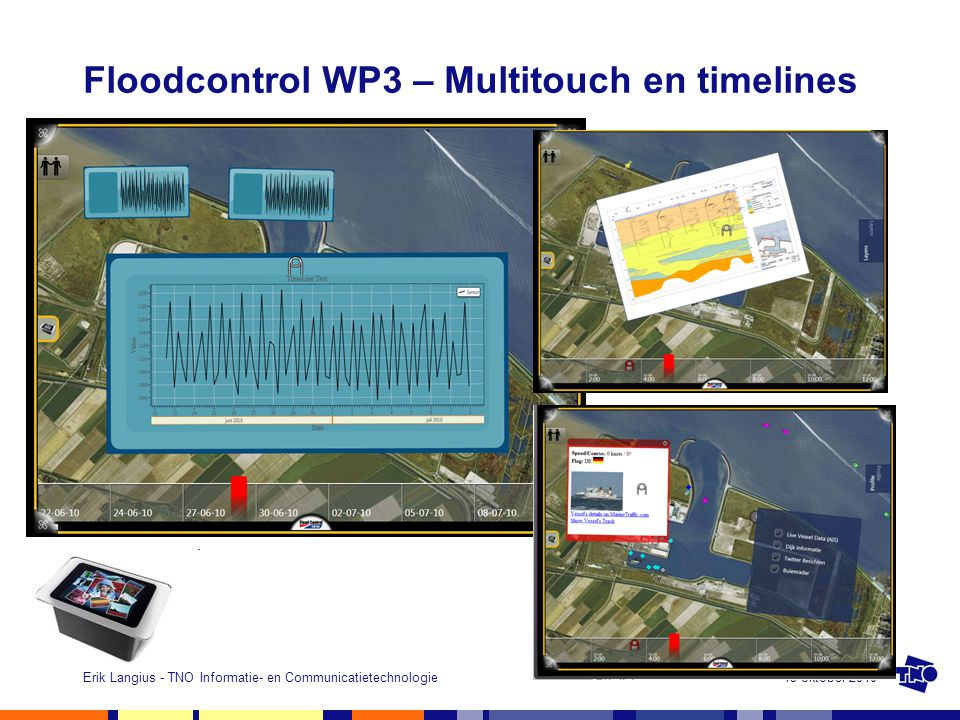 Floodcontrol WP3 – Multitouch en timelines