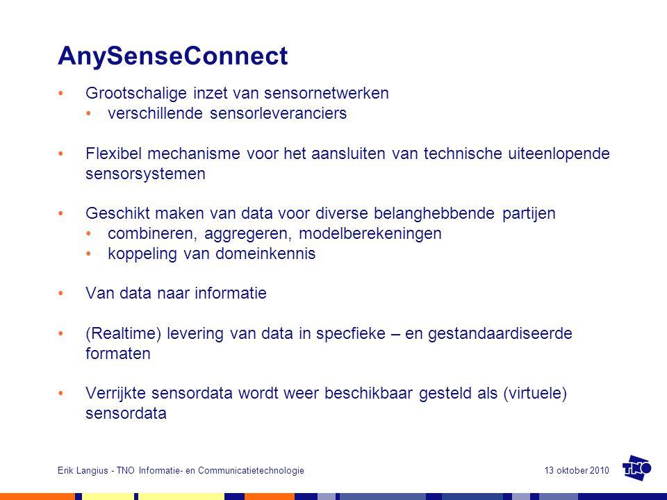 AnySenseConnect Grootschalige inzet van sensornetwerken