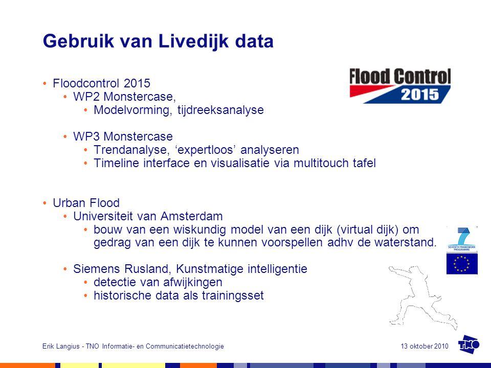 Gebruik van Livedijk data