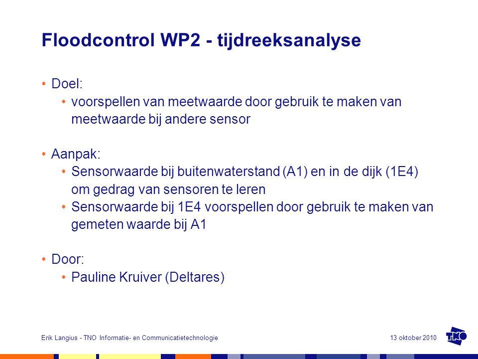Floodcontrol WP2 - tijdreeksanalyse