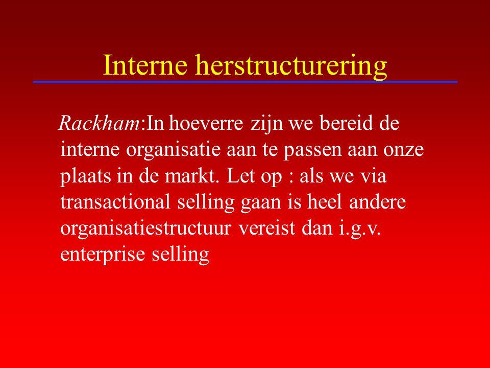 Interne herstructurering