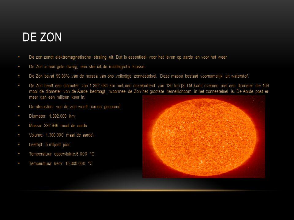 De zon De zon zendt elektromagnetische straling uit. Dat is essentieel voor het leven op aarde en voor het weer.