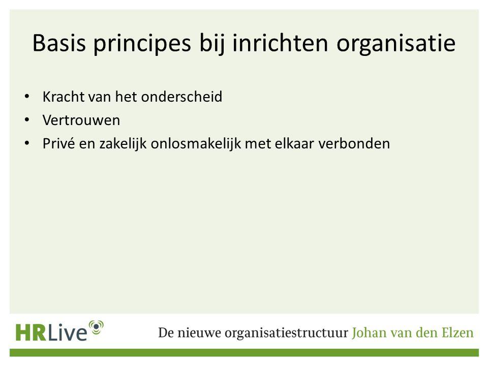 Basis principes bij inrichten organisatie