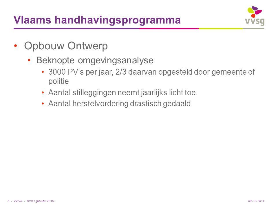 Vlaams handhavingsprogramma