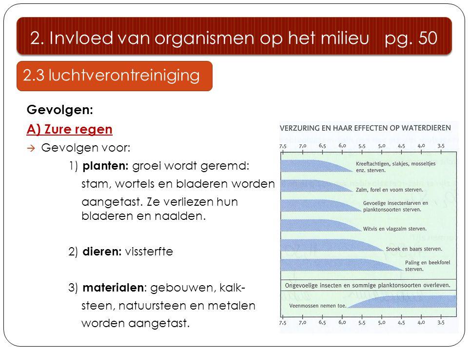 2. Invloed van organismen op het milieu pg. 50