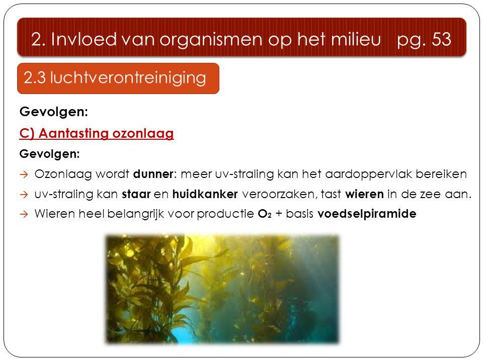 2. Invloed van organismen op het milieu pg. 53