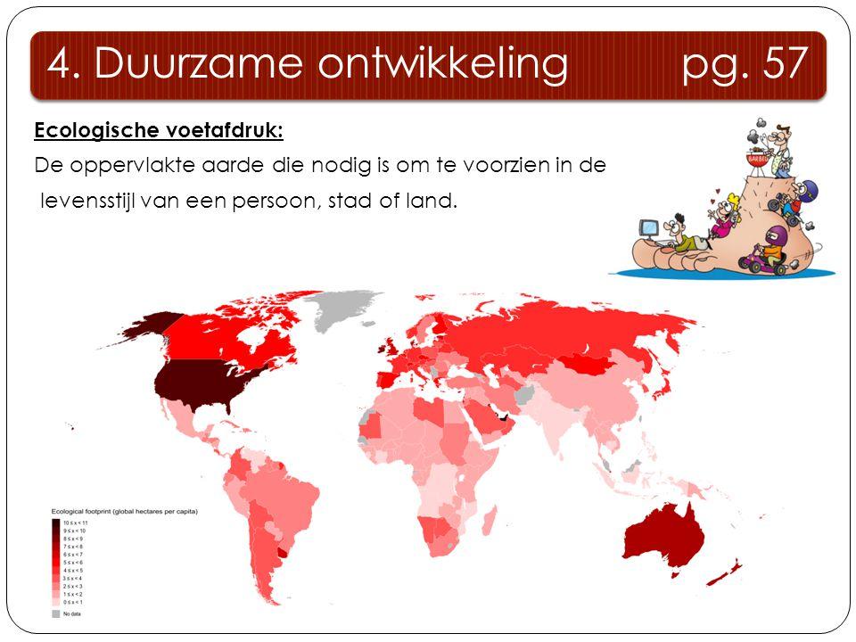 4. Duurzame ontwikkeling pg. 57
