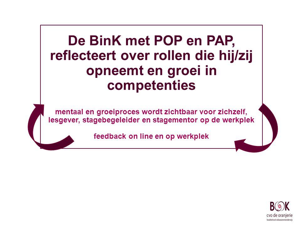 De BinK met POP en PAP, reflecteert over rollen die hij/zij opneemt en groei in competenties mentaal en groeiproces wordt zichtbaar voor zichzelf, lesgever, stagebegeleider en stagementor op de werkplek feedback on line en op werkplek