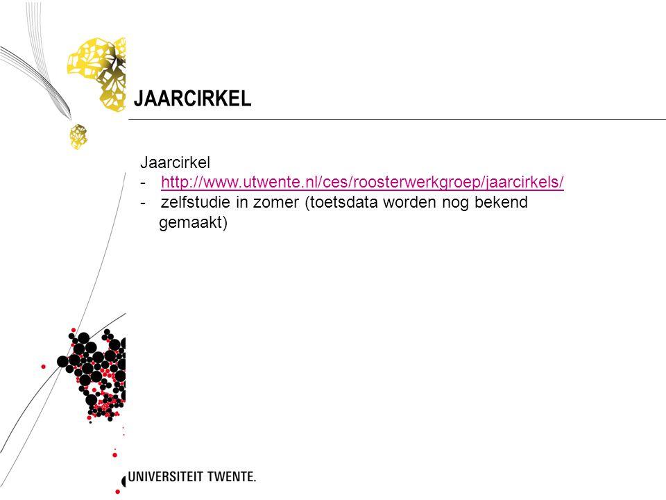 JAARCIRKEL Jaarcirkel