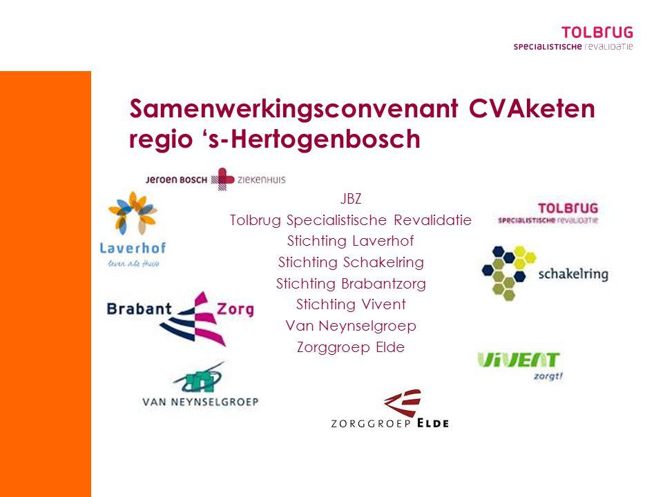 Samenwerkingsconvenant CVAketen regio 's-Hertogenbosch