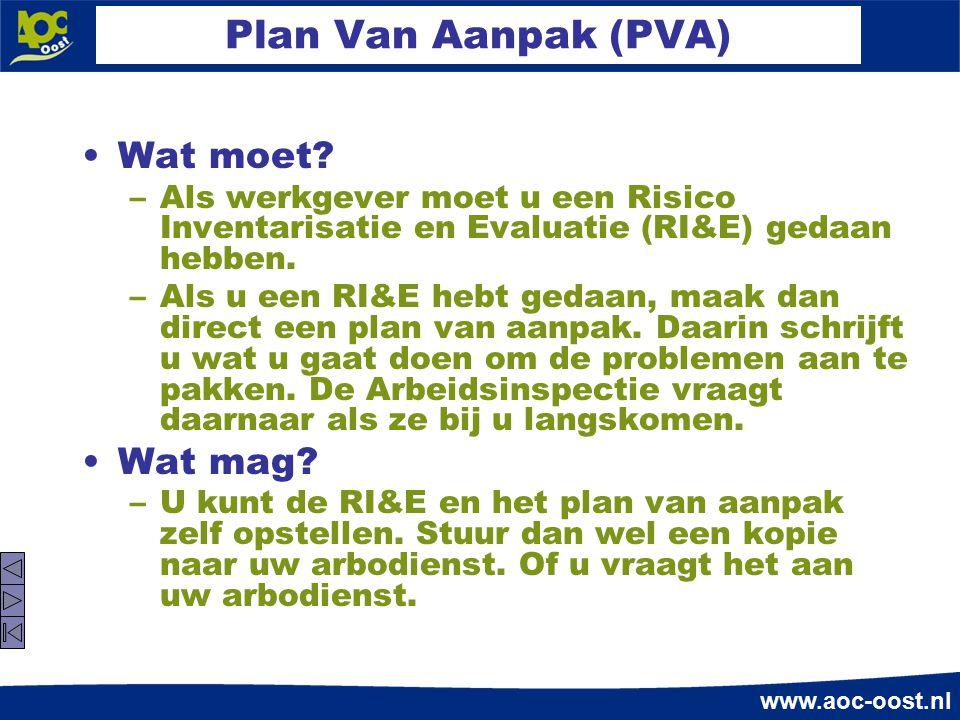 plan van aanpak wvp