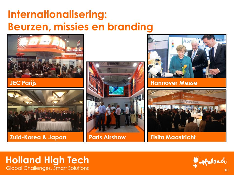 Internationalisering: Beurzen, missies en branding