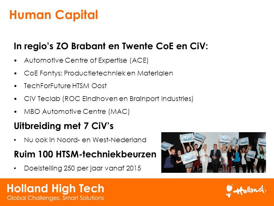 Human Capital In regio's ZO Brabant en Twente CoE en CiV: