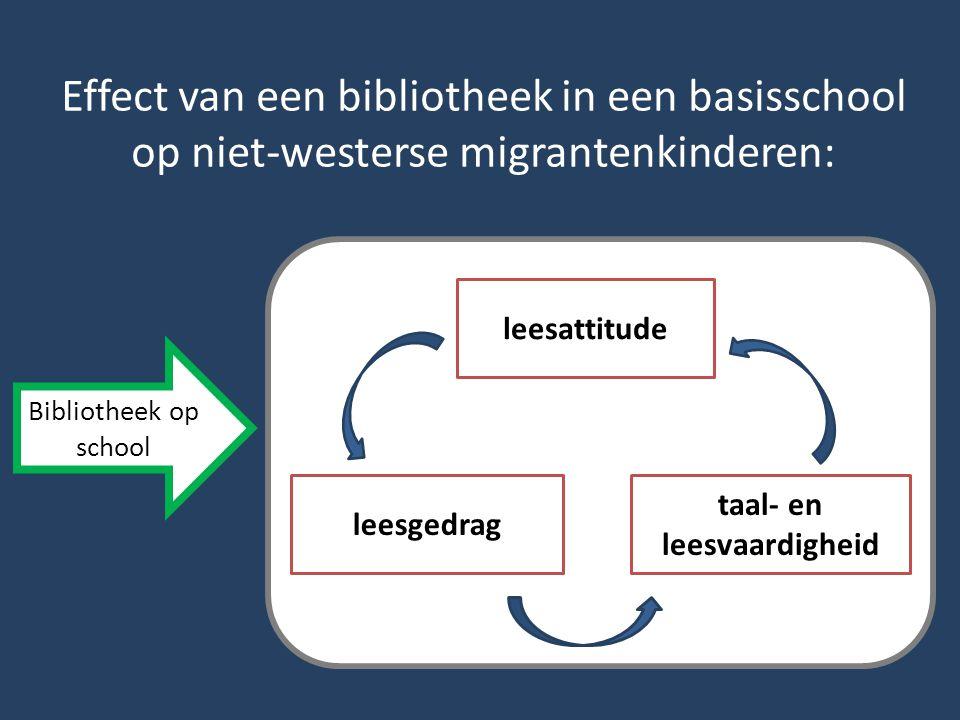 taal- en leesvaardigheid