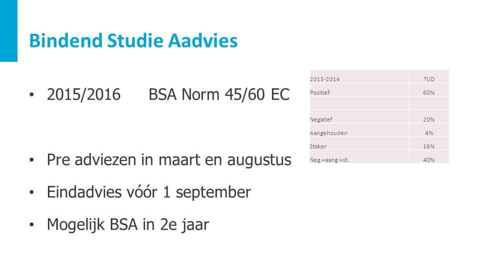 Bindend Studie Aadvies
