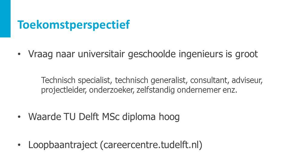 Toekomstperspectief Vraag naar universitair geschoolde ingenieurs is groot.