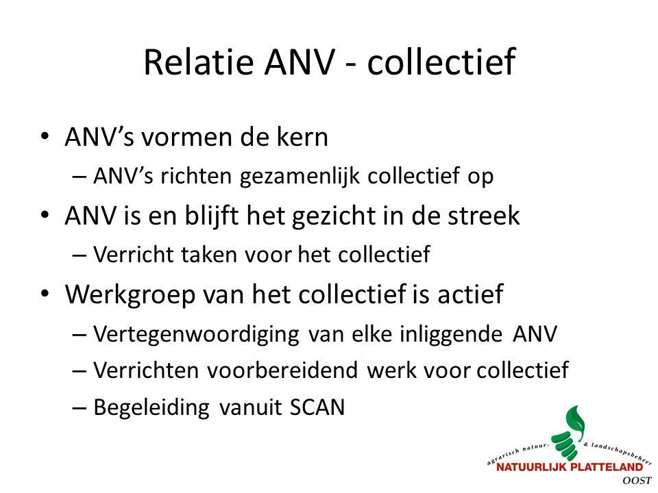 Relatie ANV - collectief