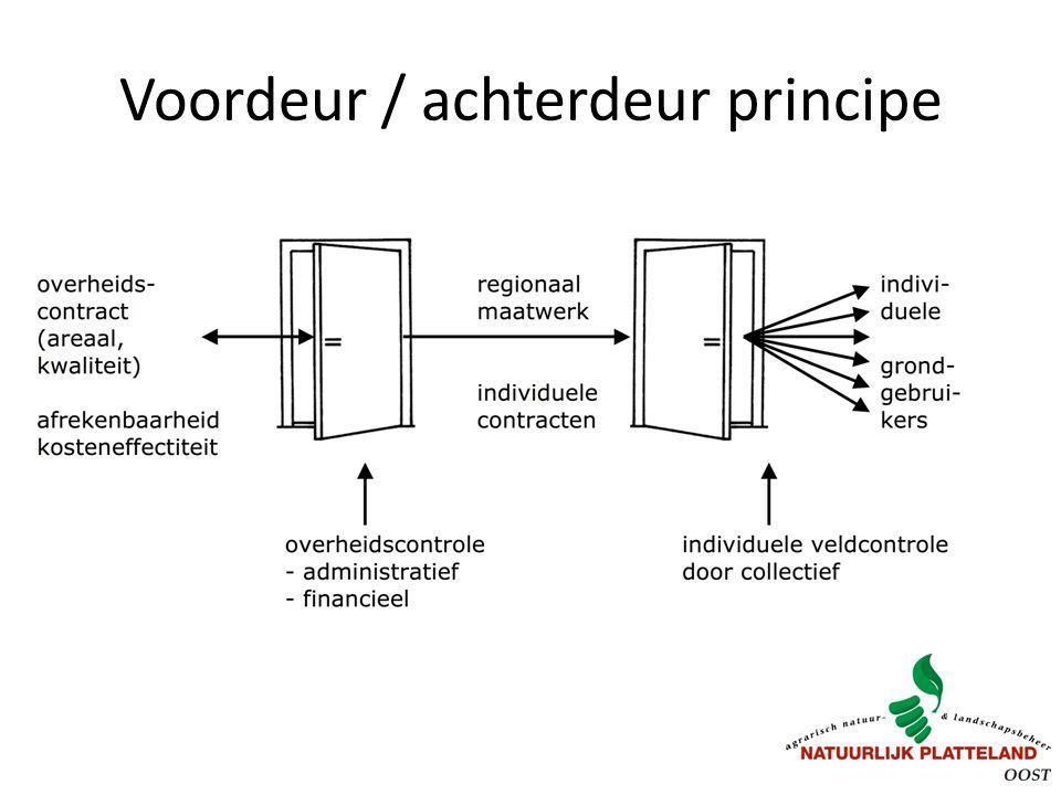 Voordeur / achterdeur principe