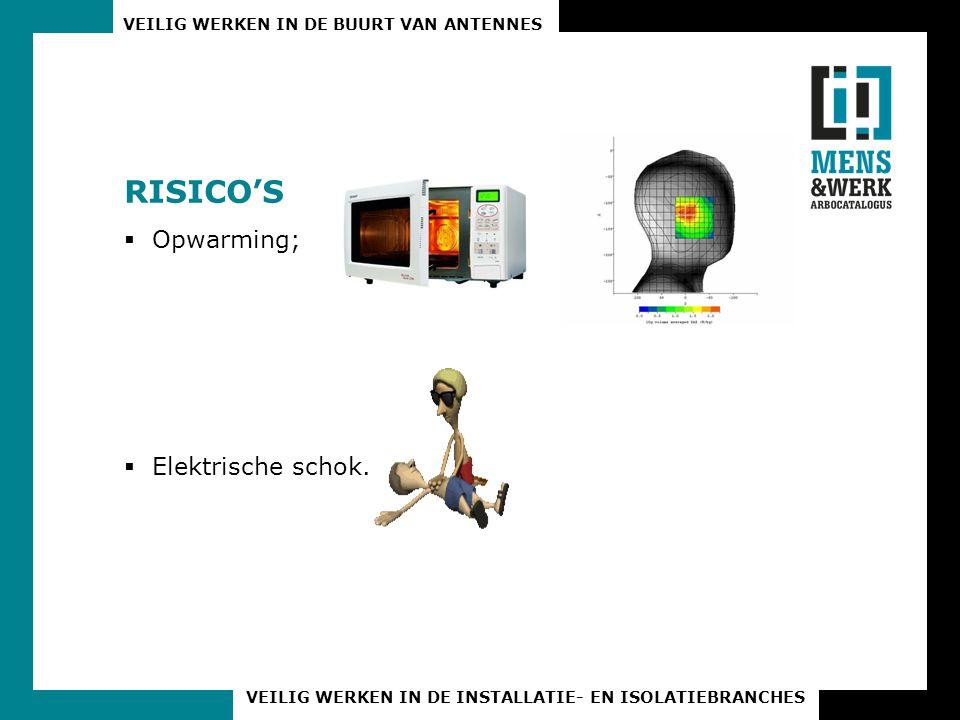 RISICO'S Opwarming; Elektrische schok.