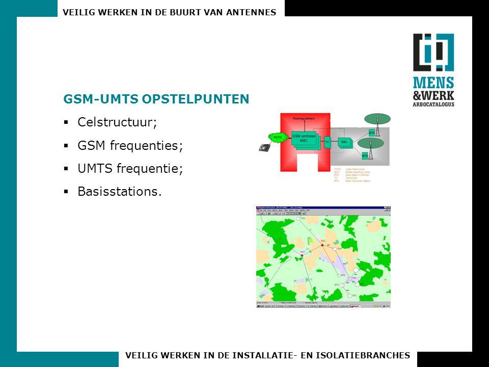 GSM-UMTS OPSTELPUNTEN