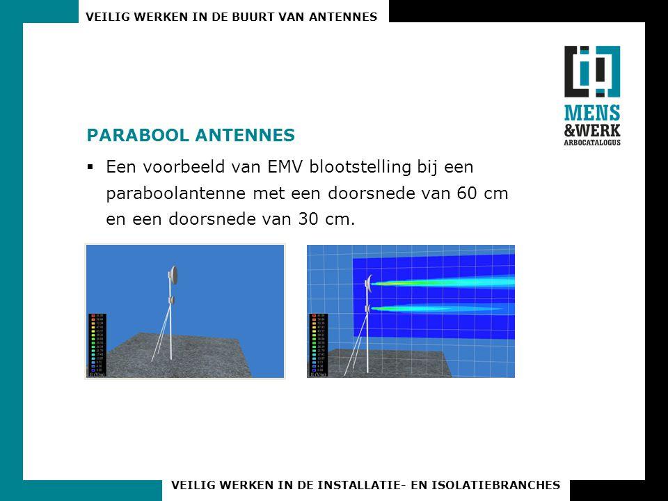 PARABOOL ANTENNES Een voorbeeld van EMV blootstelling bij een paraboolantenne met een doorsnede van 60 cm en een doorsnede van 30 cm.