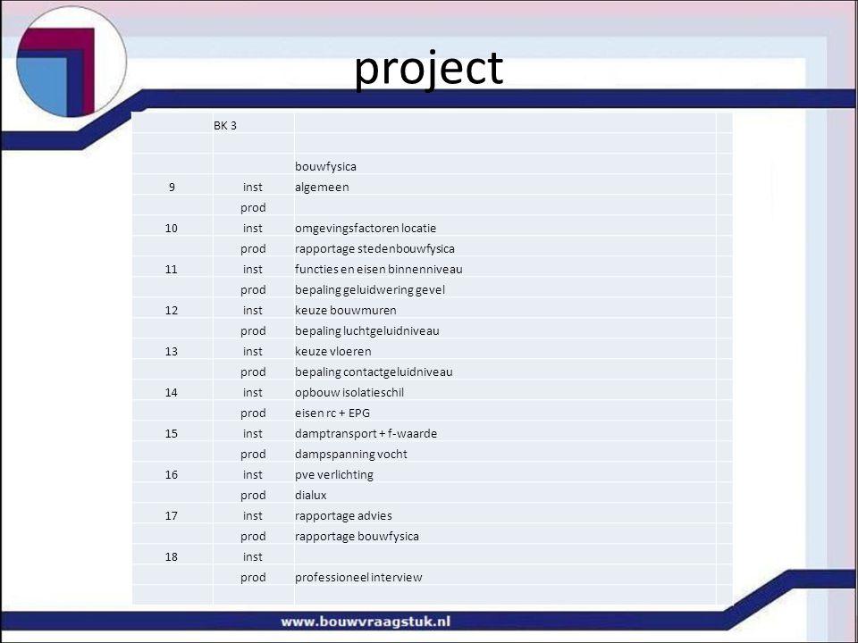 project BK 3 bouwfysica 9 inst algemeen prod 10