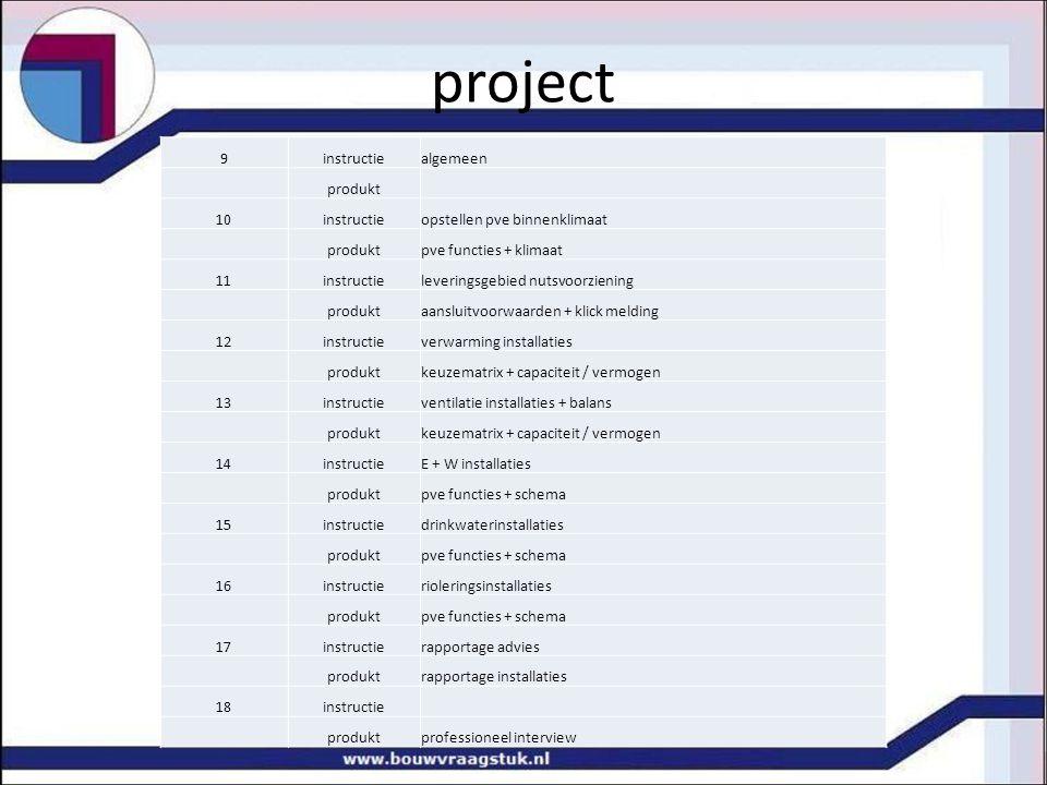 project 9 instructie algemeen produkt 10 opstellen pve binnenklimaat