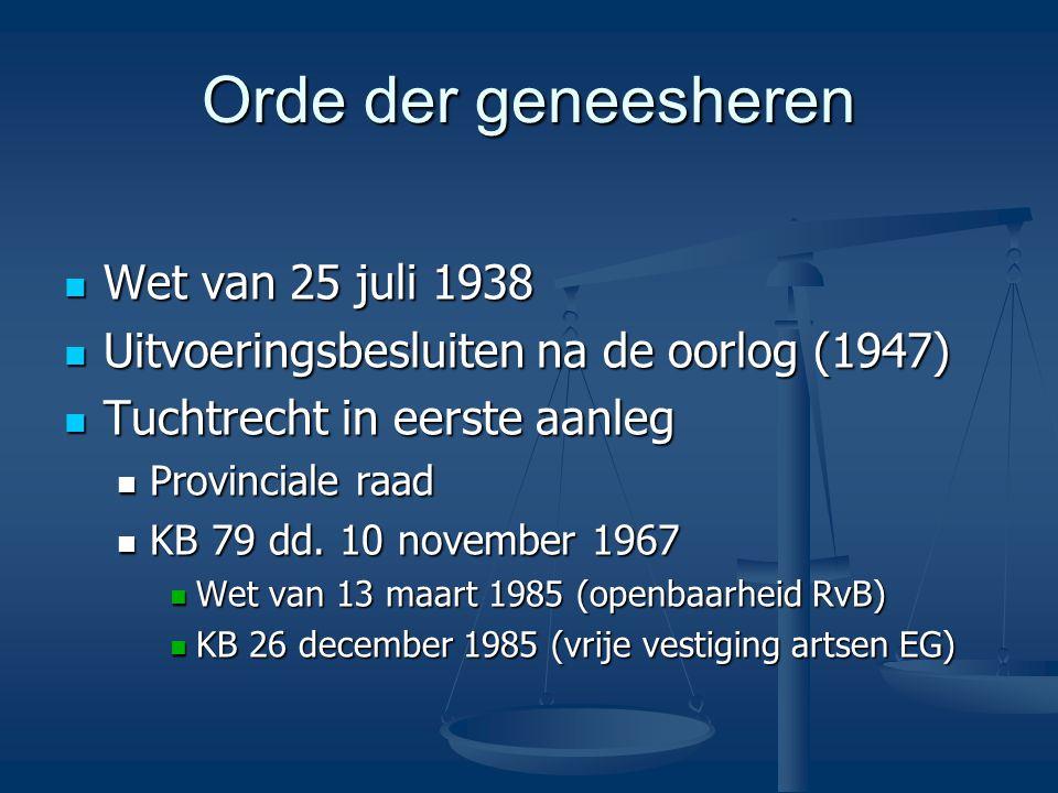 Orde der geneesheren Wet van 25 juli 1938