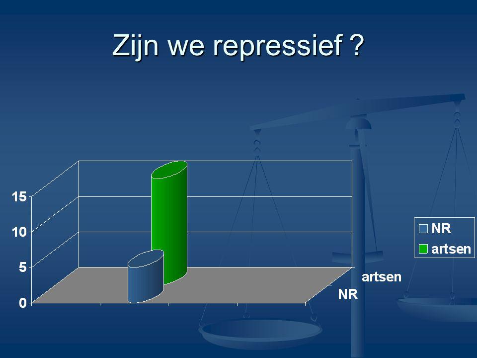 Zijn we repressief