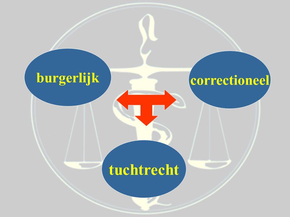 tuchtrecht burgerlijk correctioneel