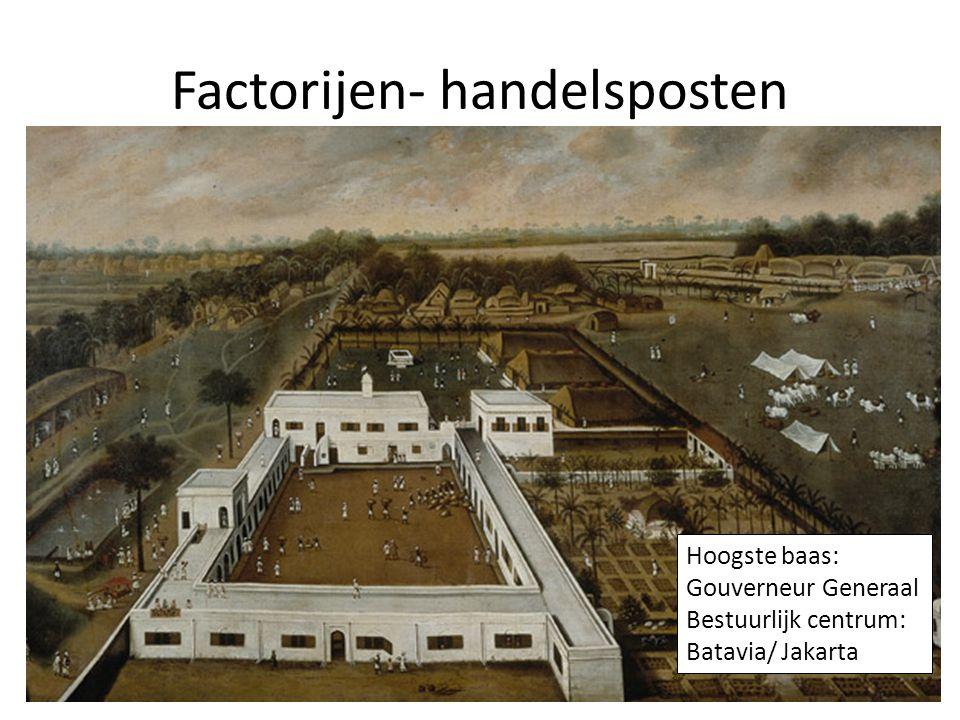 Factorijen- handelsposten