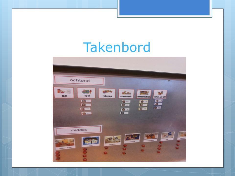 Takenbord Uitleg gebruik keuzebord