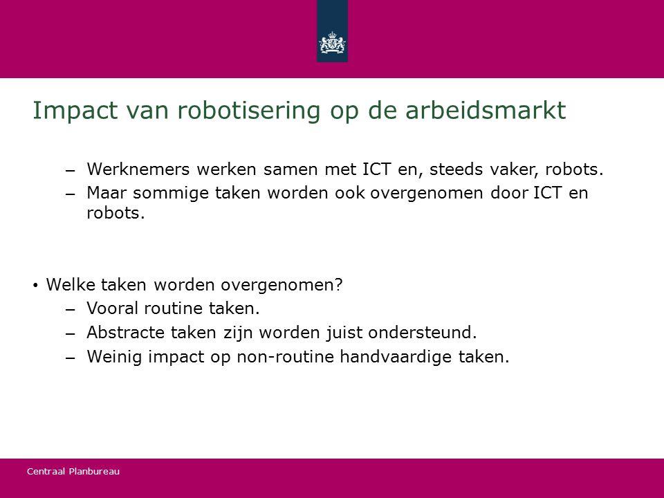 Impact van robotisering op de arbeidsmarkt
