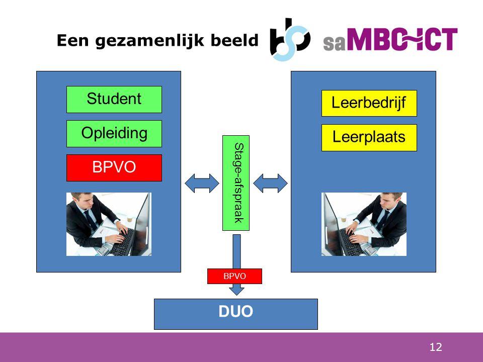 Een gezamenlijk beeld Student Leerbedrijf Opleiding Leerplaats BPVO