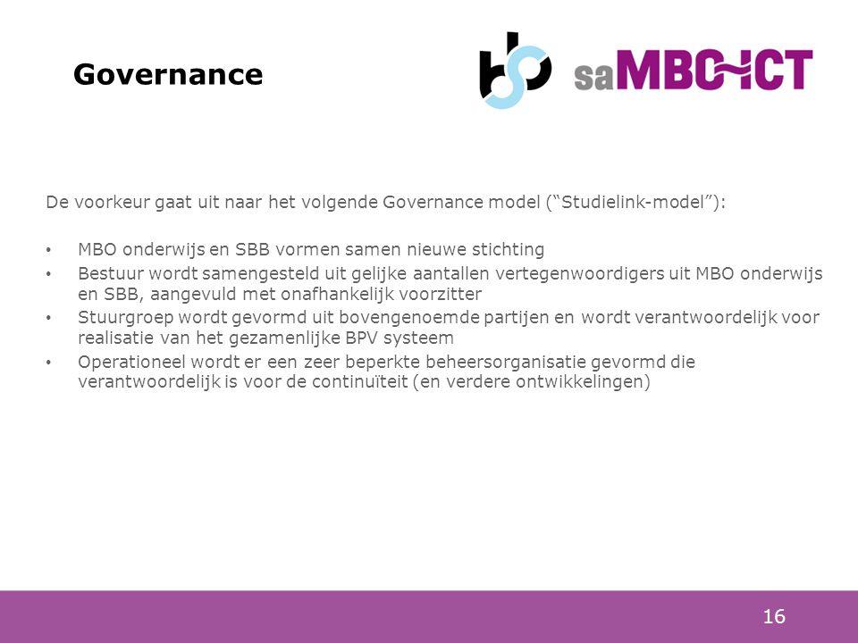 Governance De voorkeur gaat uit naar het volgende Governance model ( Studielink-model ): MBO onderwijs en SBB vormen samen nieuwe stichting.