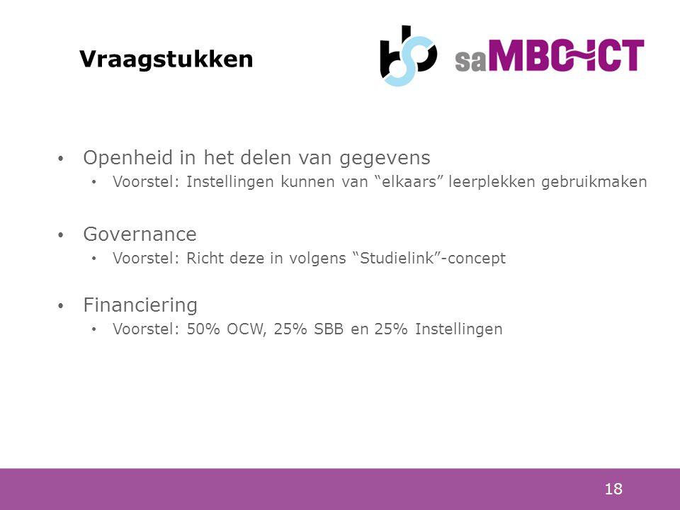 Vraagstukken Openheid in het delen van gegevens Governance