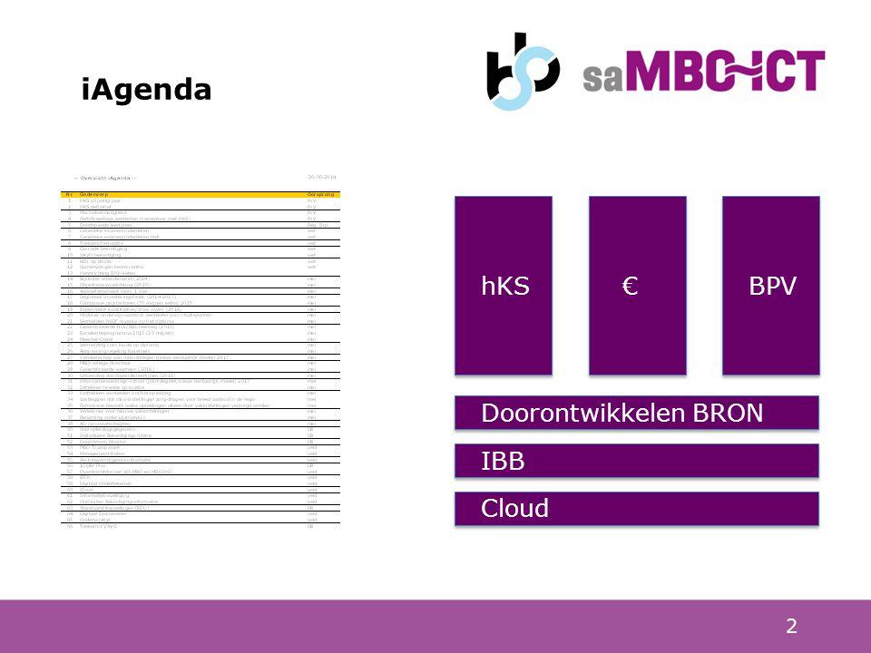 iAgenda hKS € BPV Doorontwikkelen BRON IBB Cloud