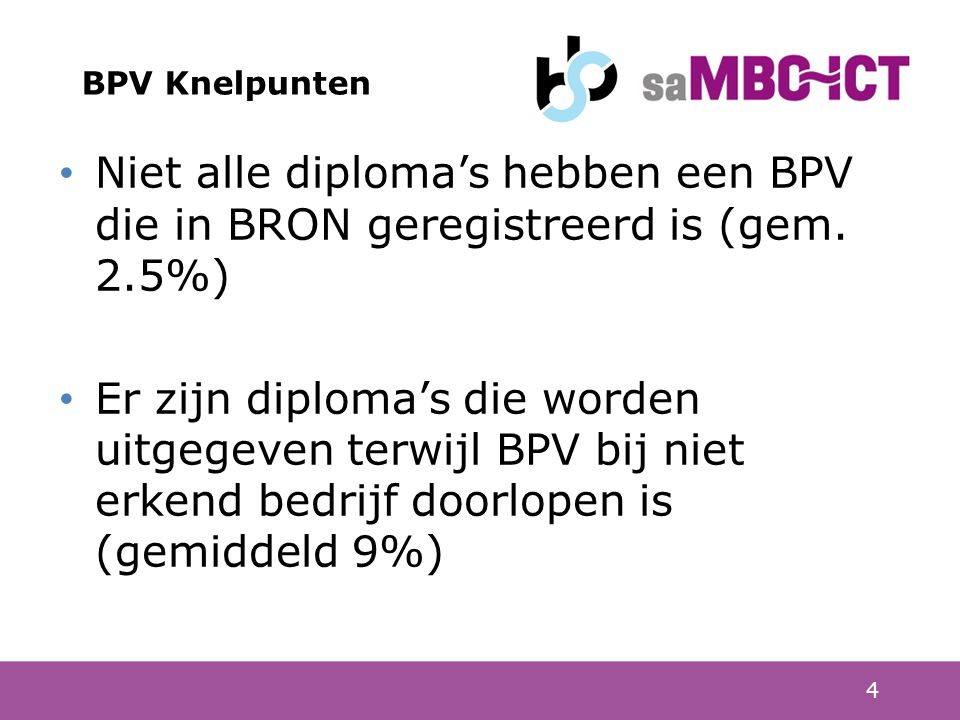 Niet alle diploma's hebben een BPV die in BRON geregistreerd is (2.9%)