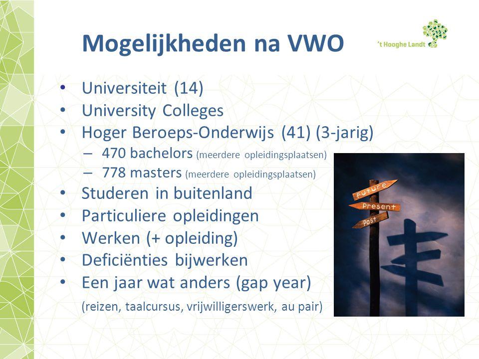 Mogelijkheden na VWO Universiteit (14) University Colleges