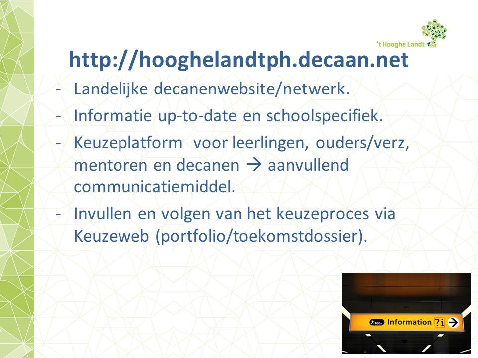 http://hooghelandtph.decaan.net Landelijke decanenwebsite/netwerk.