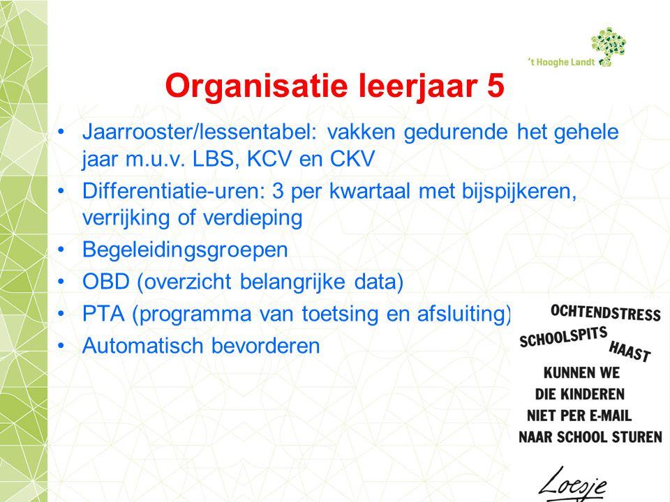 Organisatie leerjaar 5 Jaarrooster/lessentabel: vakken gedurende het gehele jaar m.u.v. LBS, KCV en CKV.