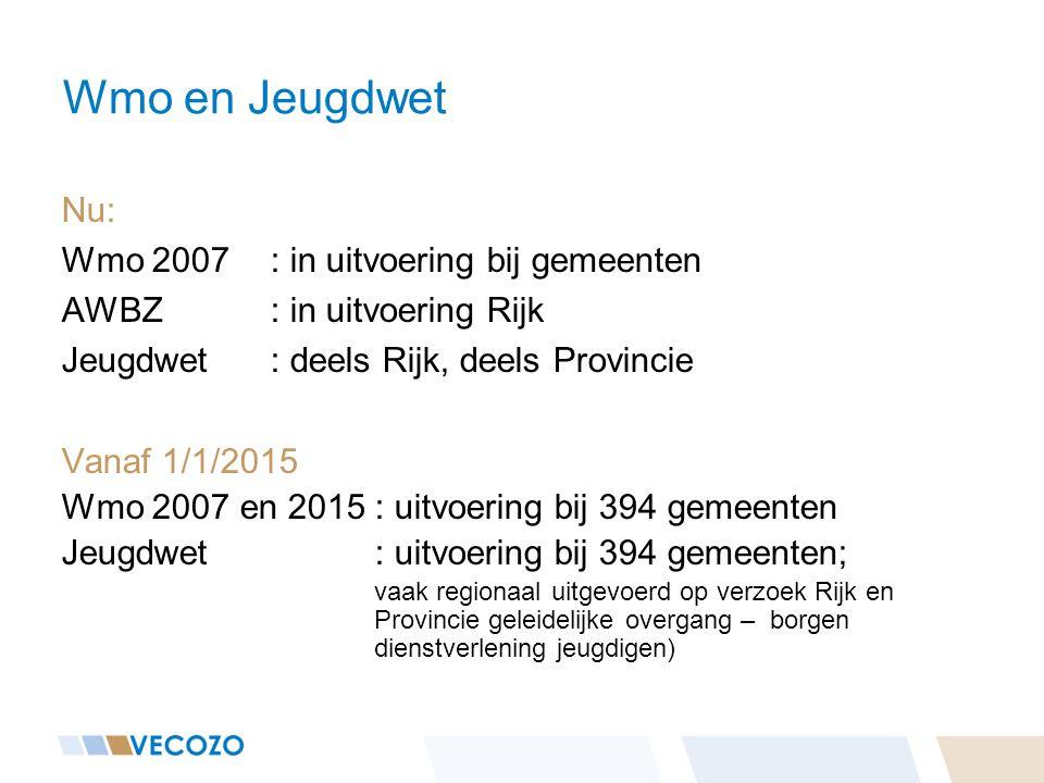 Wmo en Jeugdwet Nu: Wmo 2007 : in uitvoering bij gemeenten