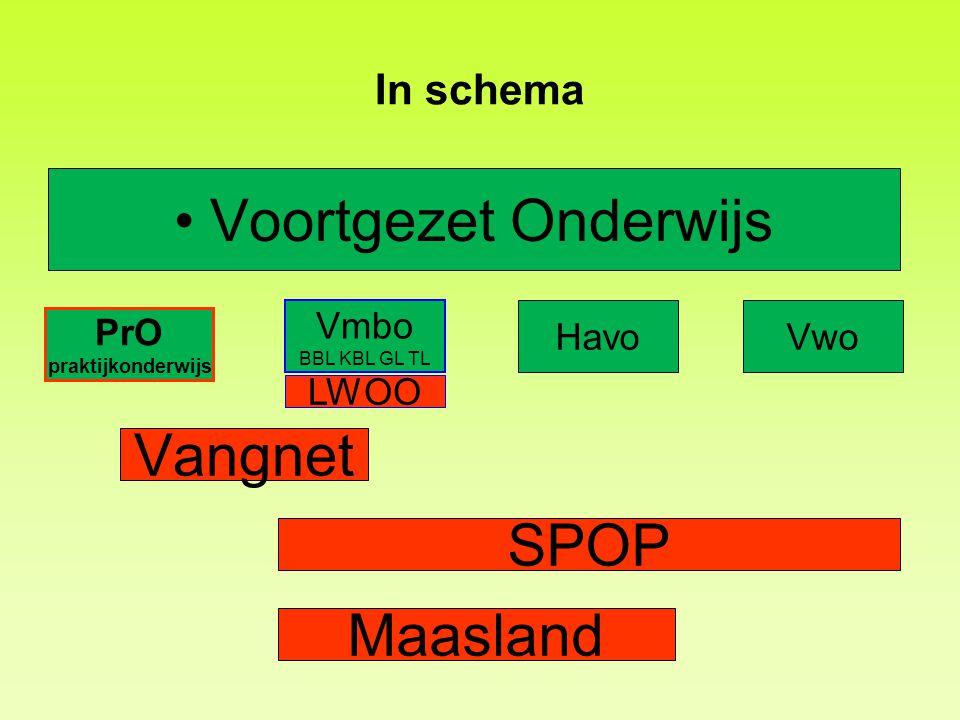 Voortgezet Onderwijs Vangnet SPOP Maasland In schema Vmbo Havo Vwo PrO