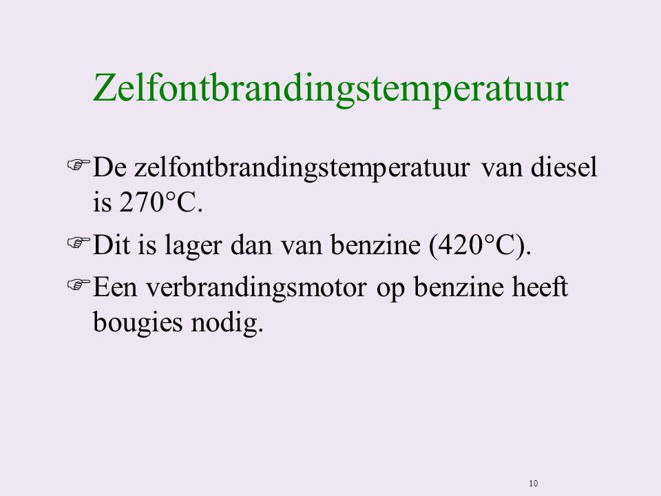 Zelfontbrandingstemperatuur