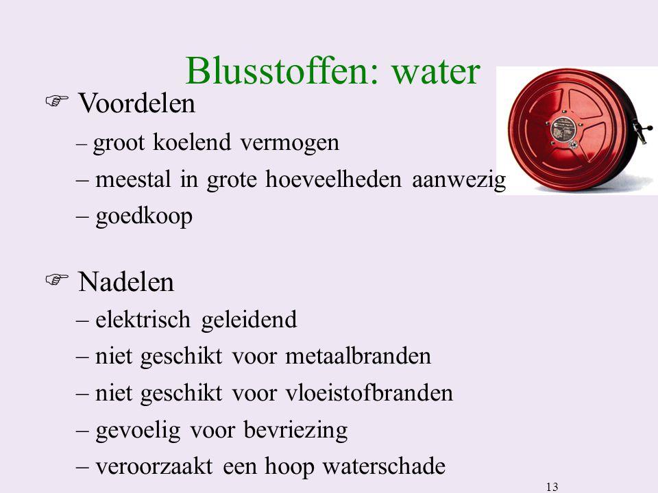 Blusstoffen: water Voordelen Nadelen