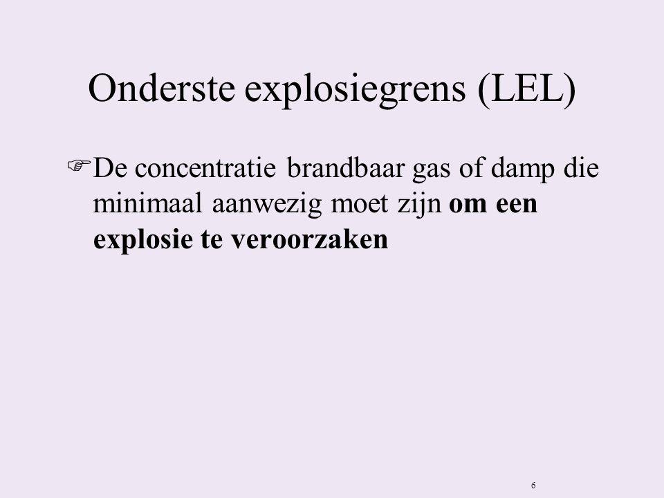 Onderste explosiegrens (LEL)