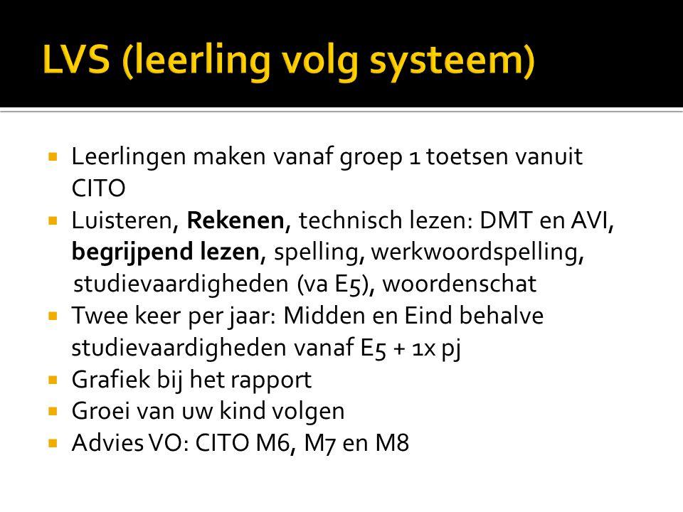 LVS (leerling volg systeem)