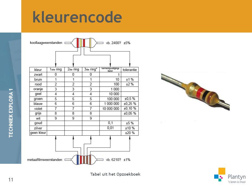 kleurencode 1ste Tabel uit het Opzoekboek