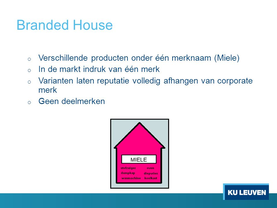 Branded House Verschillende producten onder één merknaam (Miele)